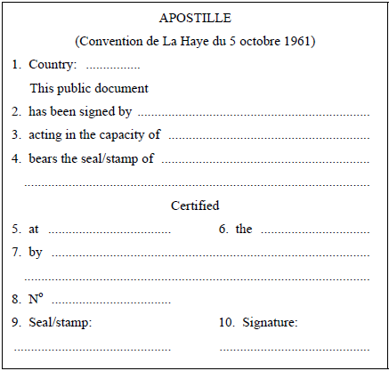 Основными составляющими резюме, или пунктами, являются.