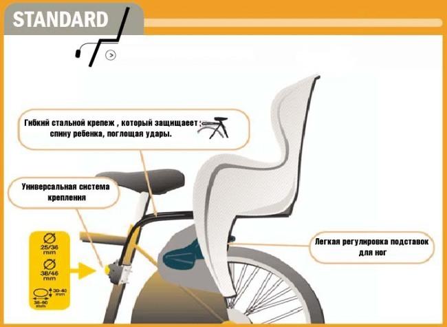 Схема велосипедного детского