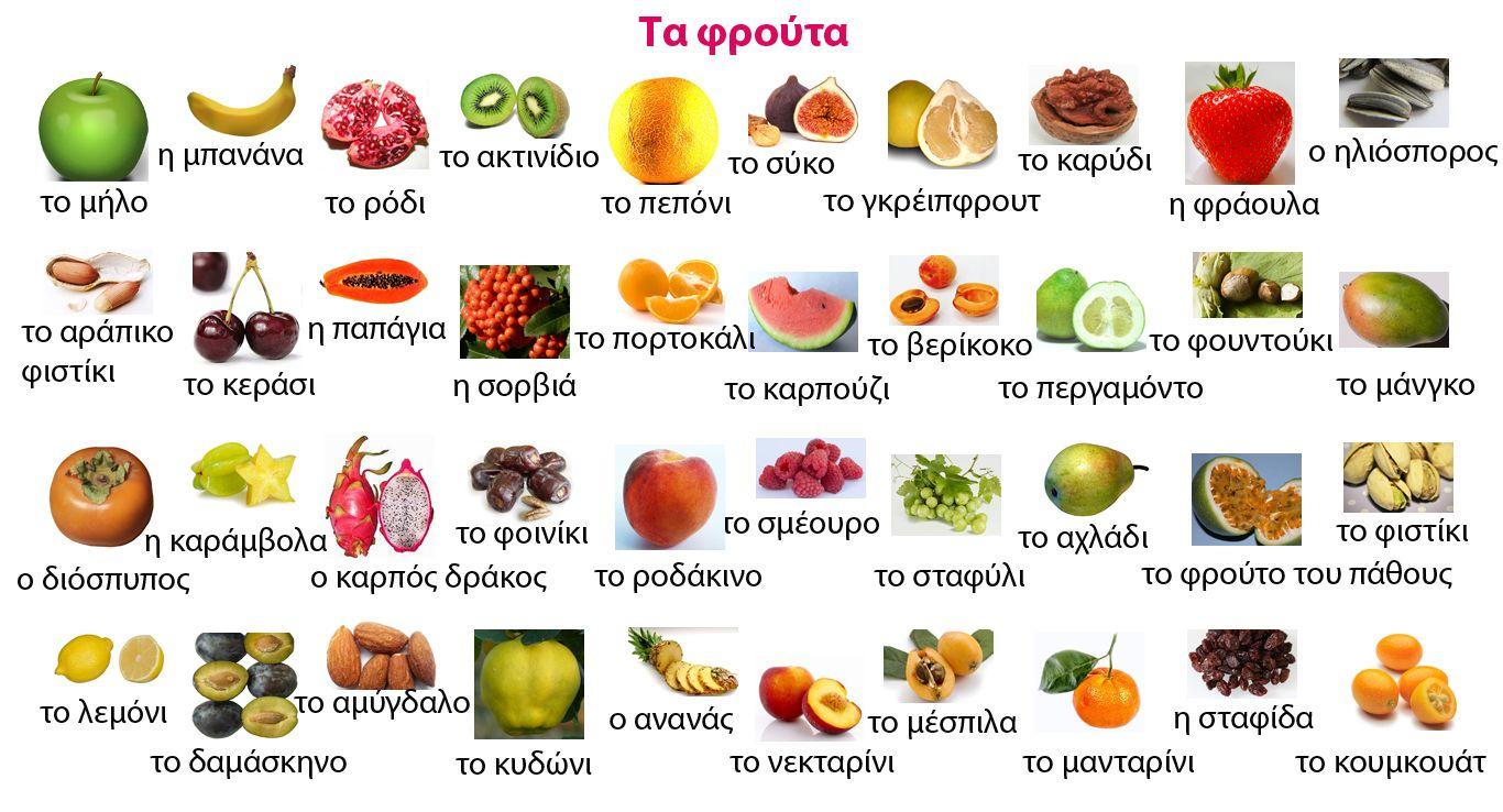 Русско-греческий словарь - Фрукты, ягоды и орехи