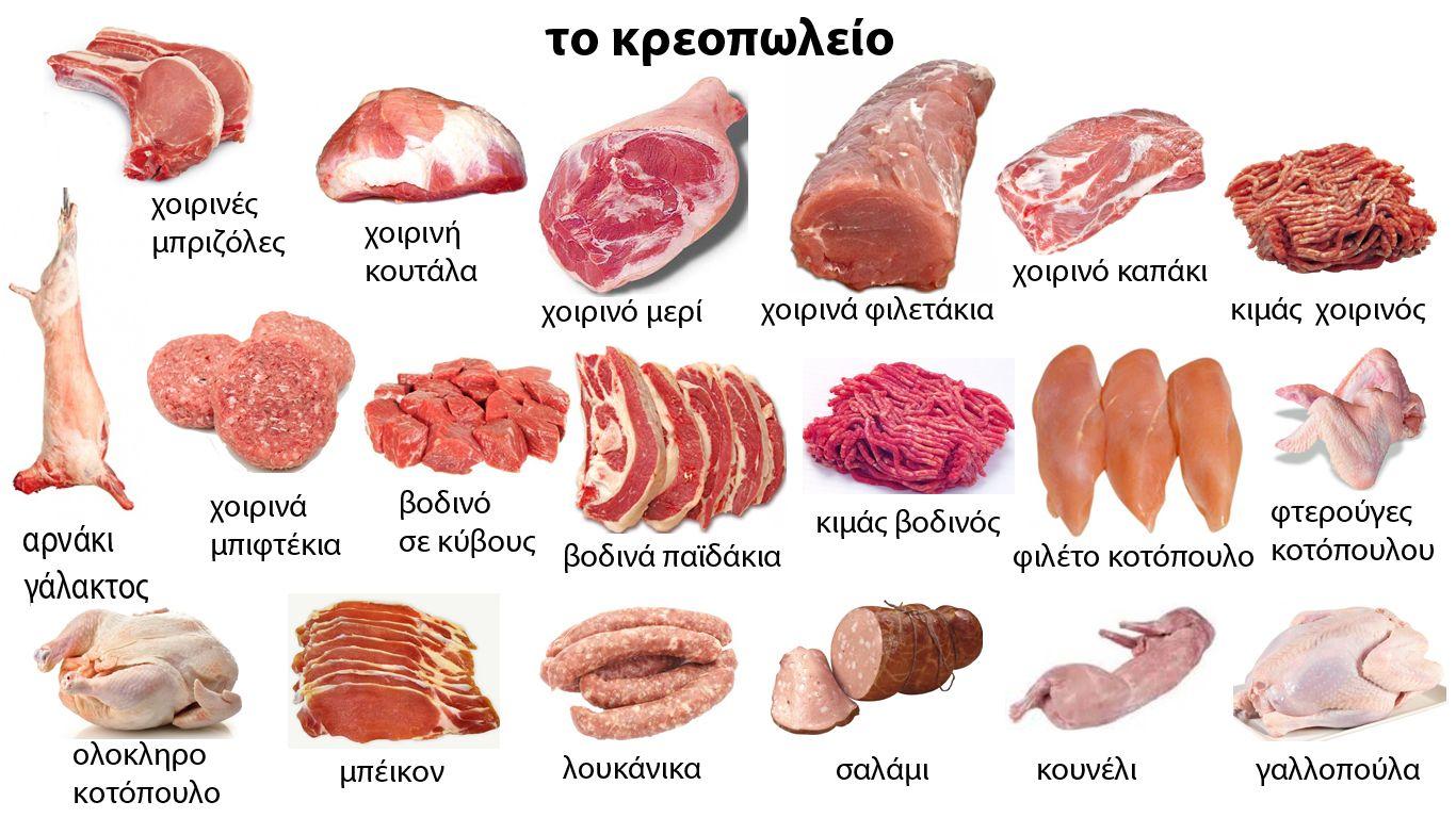 Русско-греческий словарь - Мясо и мясные продукты
