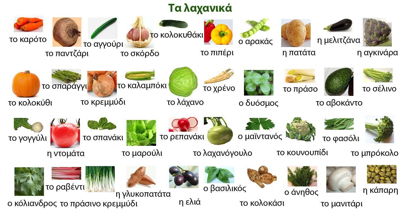 Русско-греческий словарь - Овощи