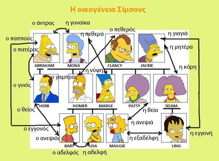 Русско-греческий словарь - Семья