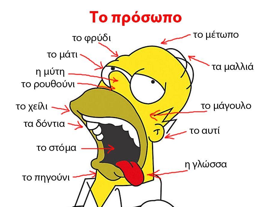 Русско-греческий словарь - Лицо